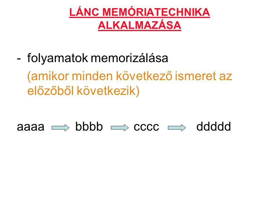 LÁNC MEMÓRIATECHNIKA ALKALMAZÁSA