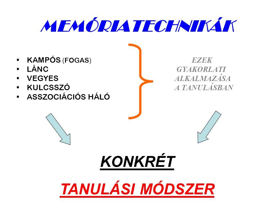 MEMÓRIATECHNIKÁK KONKRÉT TANULÁSI MÓDSZER KAMPÓS (FOGAS) EZEK LÁNC
