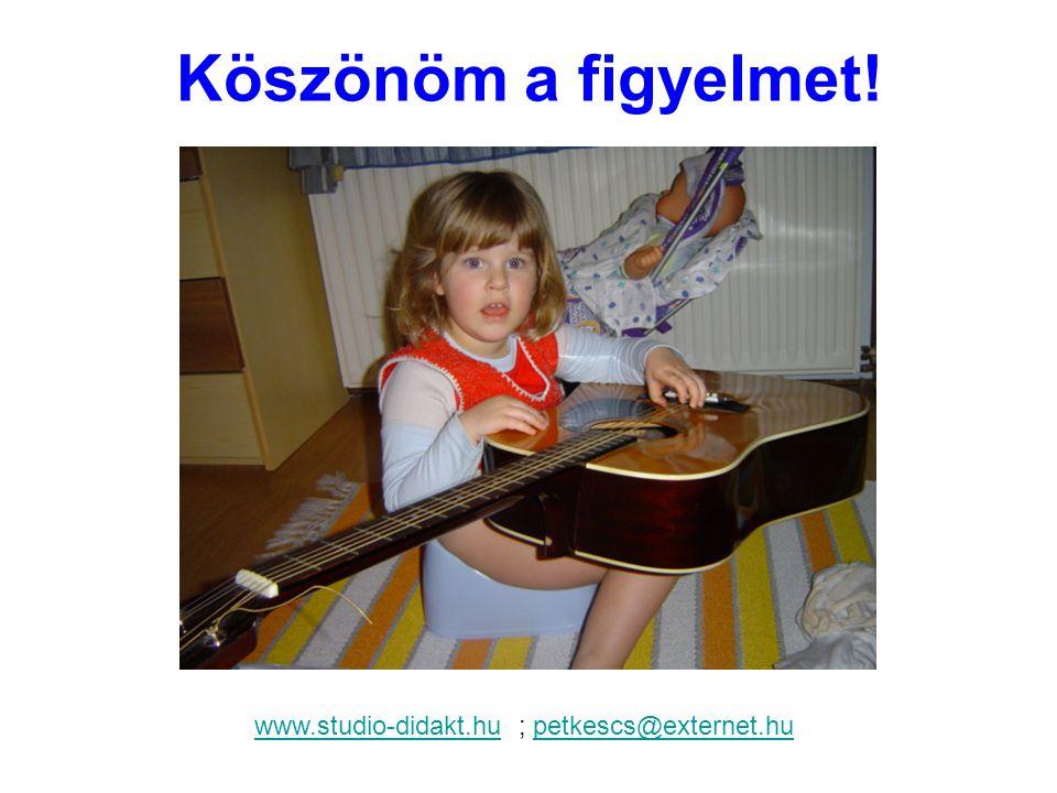www.studio-didakt.hu ; petkescs@externet.hu