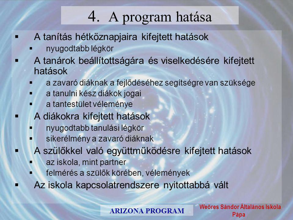 4. A program hatása A tanítás hétköznapjaira kifejtett hatások