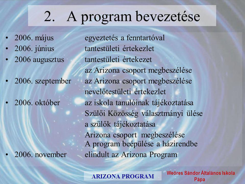 2. A program bevezetése 2006. május egyeztetés a fenntartóval