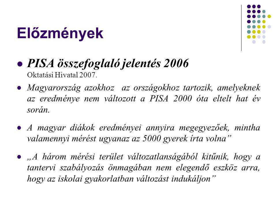 Előzmények PISA összefoglaló jelentés 2006 Oktatási Hivatal 2007.