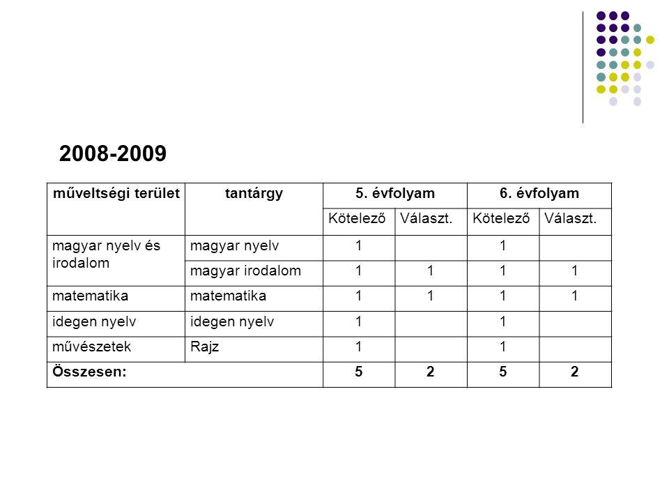 2008-2009 műveltségi terület tantárgy 5. évfolyam 6. évfolyam Kötelező