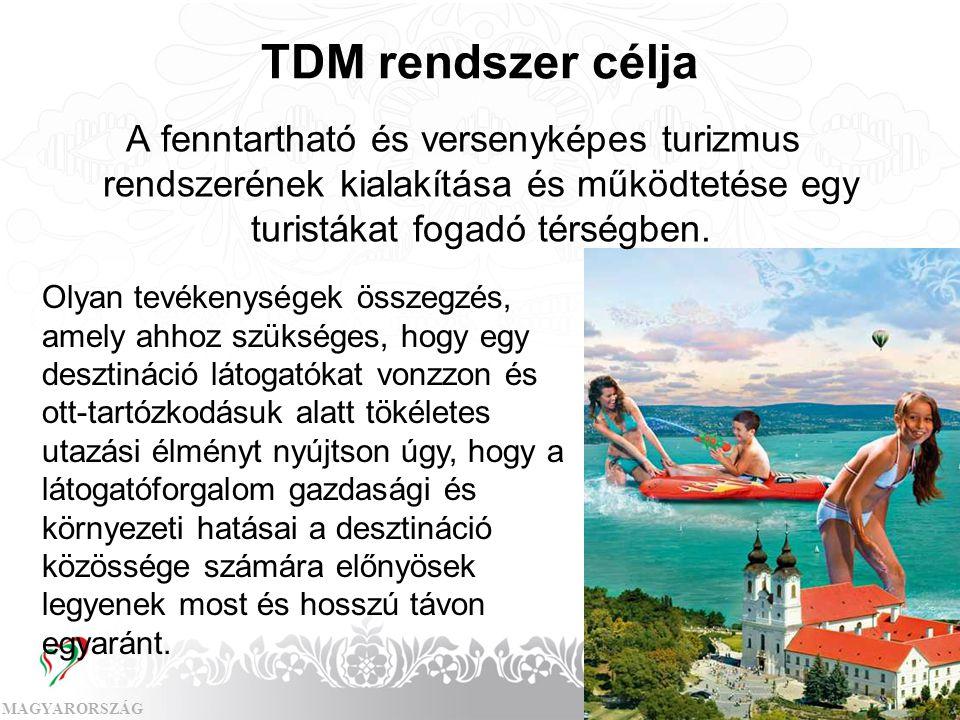 TDM rendszer célja A fenntartható és versenyképes turizmus rendszerének kialakítása és működtetése egy turistákat fogadó térségben.