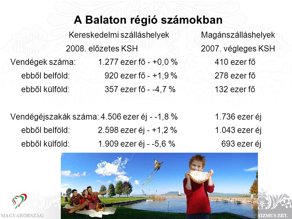 A Balaton régió számokban