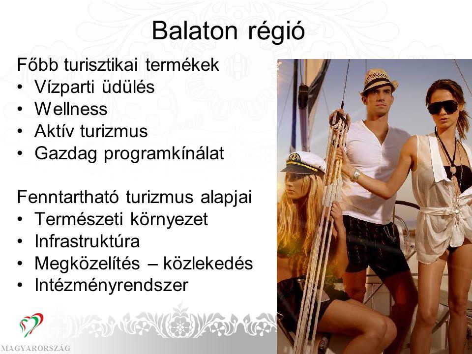 Balaton régió Főbb turisztikai termékek Vízparti üdülés Wellness