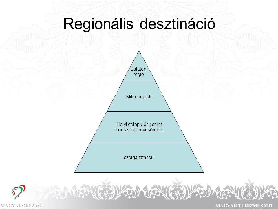 Regionális desztináció
