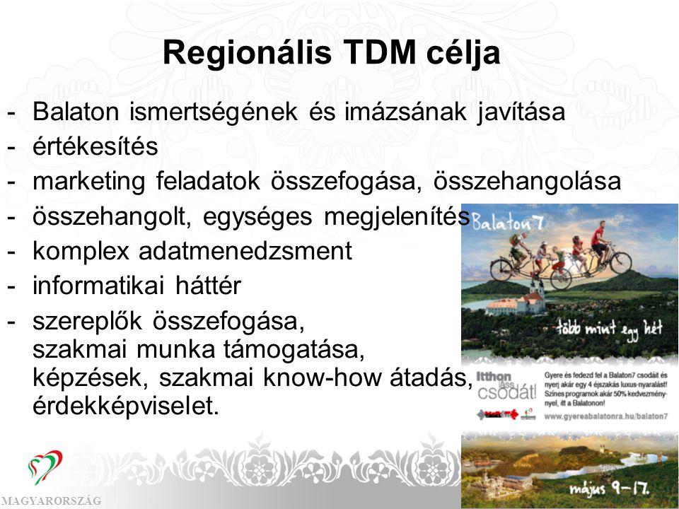 Regionális TDM célja Balaton ismertségének és imázsának javítása