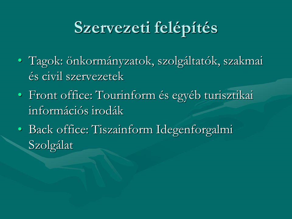 Szervezeti felépítés Tagok: önkormányzatok, szolgáltatók, szakmai és civil szervezetek.