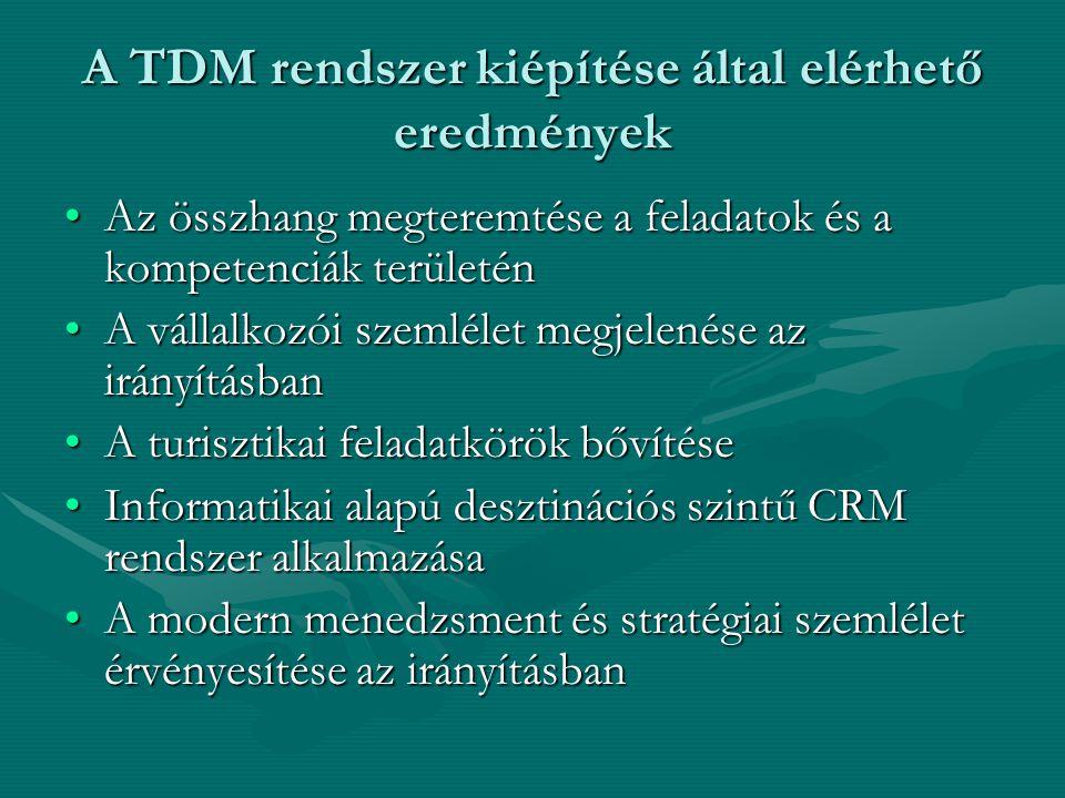 A TDM rendszer kiépítése által elérhető eredmények