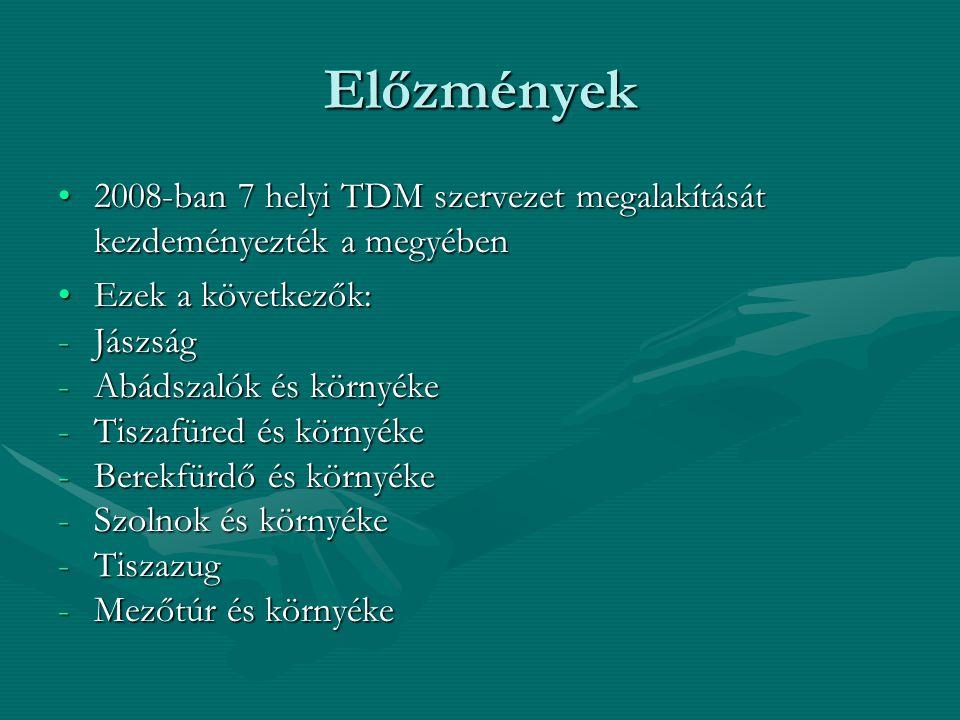 Előzmények 2008-ban 7 helyi TDM szervezet megalakítását kezdeményezték a megyében. Ezek a következők: