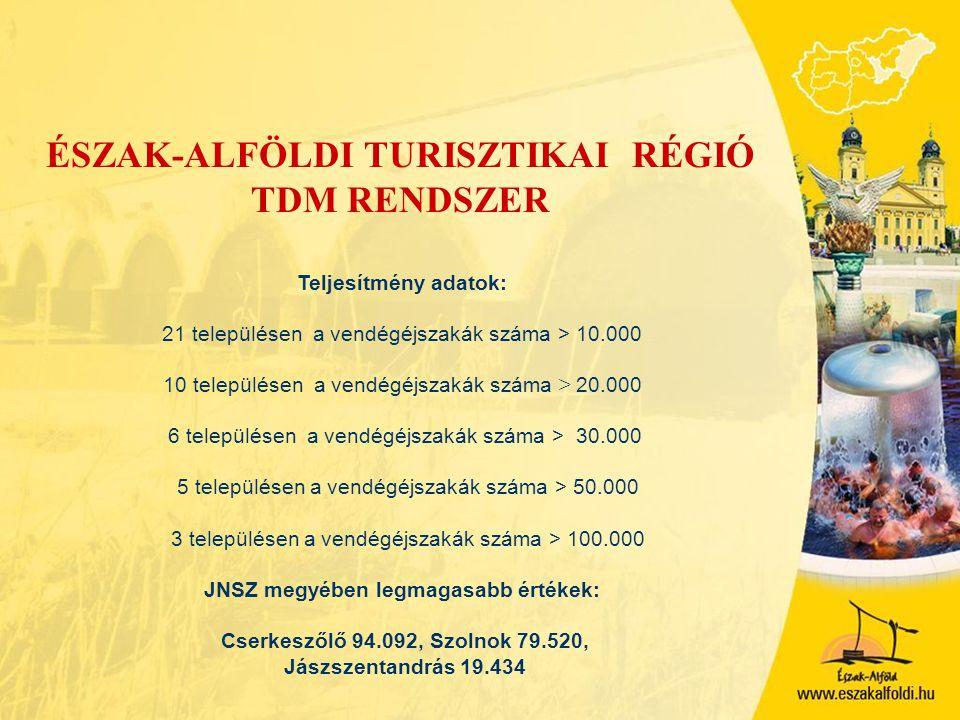 ÉSZAK-ALFÖLDI TURISZTIKAI RÉGIÓ TDM RENDSZER