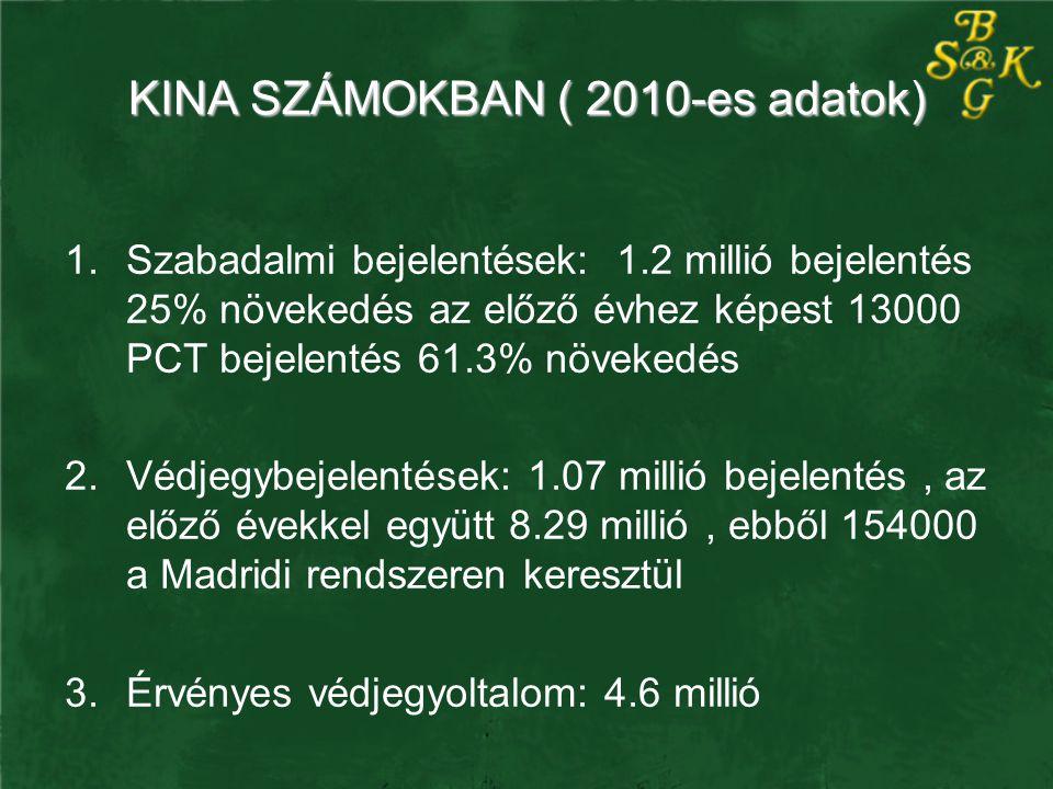 KINA SZÁMOKBAN ( 2010-es adatok)