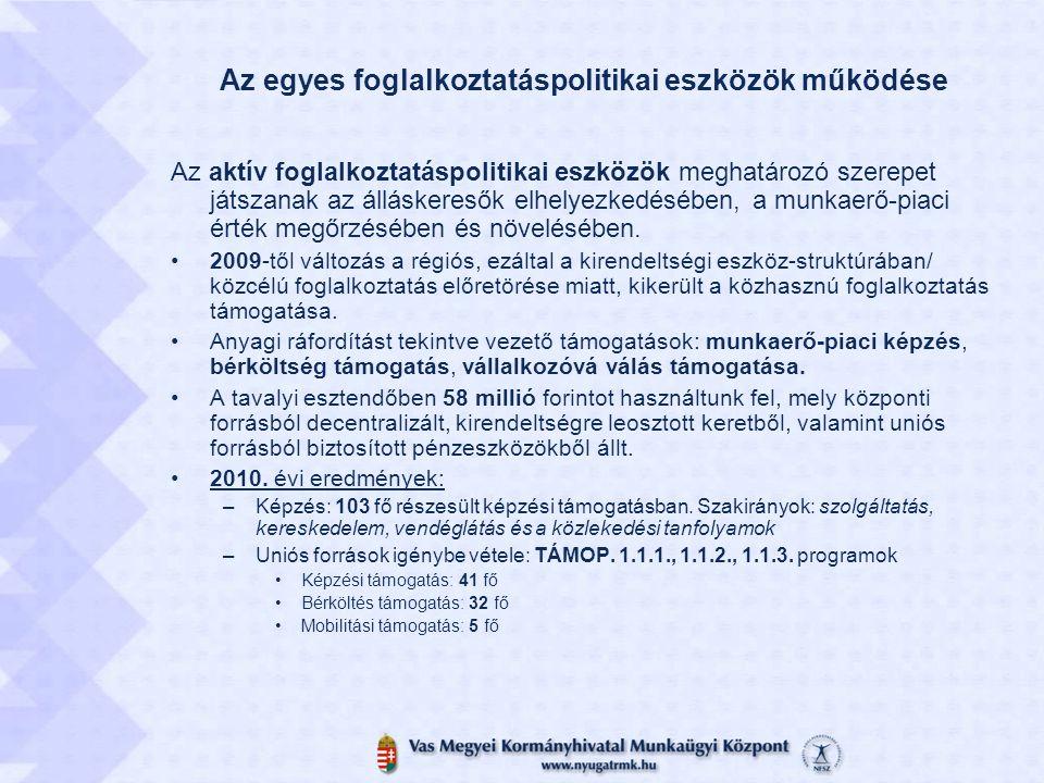 Az egyes foglalkoztatáspolitikai eszközök működése