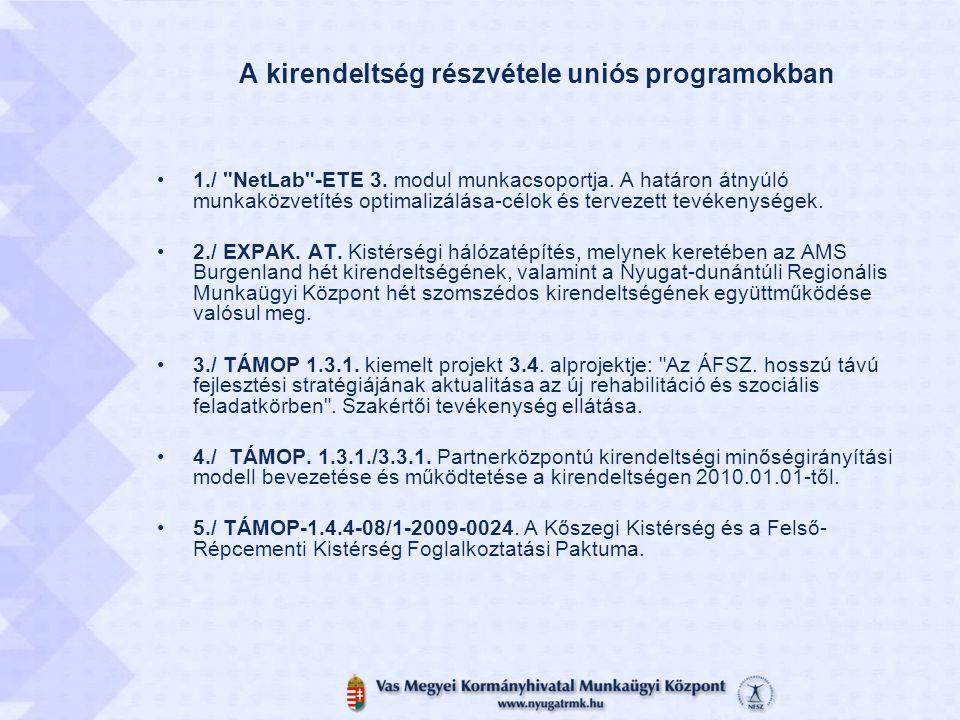 A kirendeltség részvétele uniós programokban