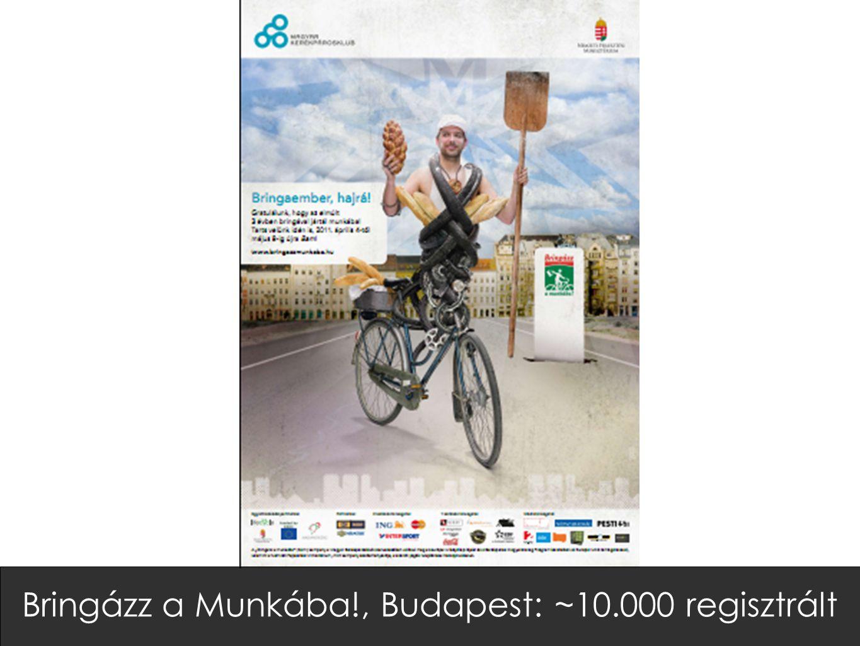 Bringázz a Munkába!, Budapest: ~10.000 regisztrált