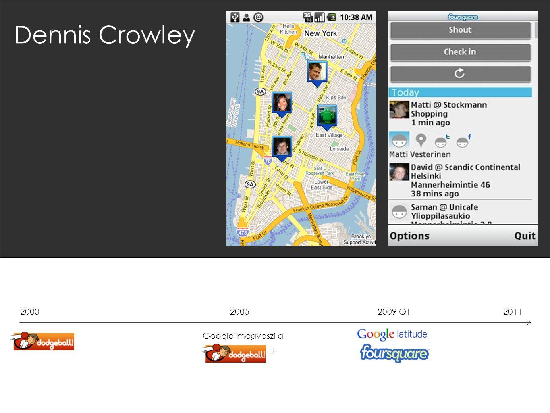 Dennis Crowley 2000 2005 2009 Q1 2011 Google megveszi a -t