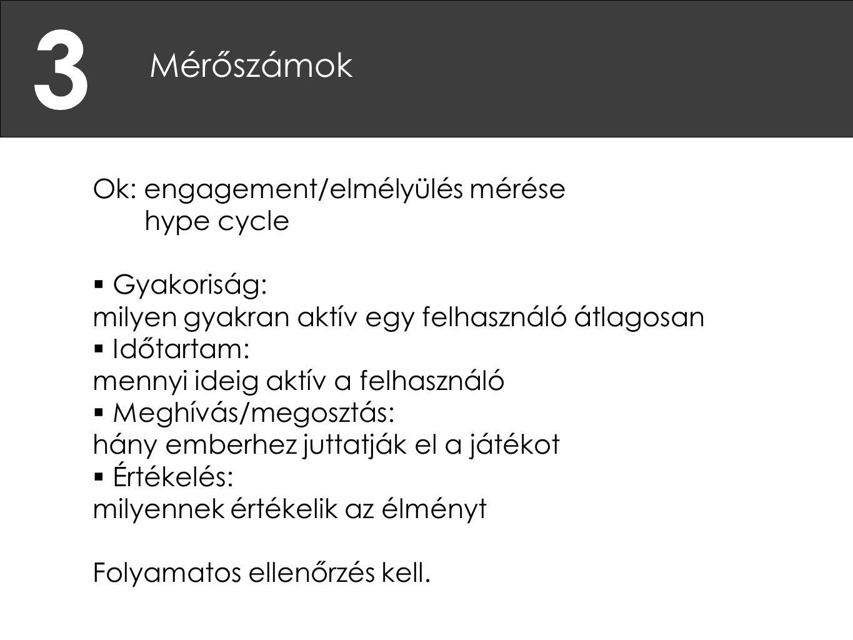 3 Mérőszámok Ok: engagement/elmélyülés mérése hype cycle Gyakoriság: