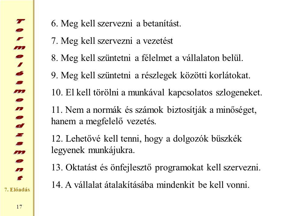 6. Meg kell szervezni a betanítást.