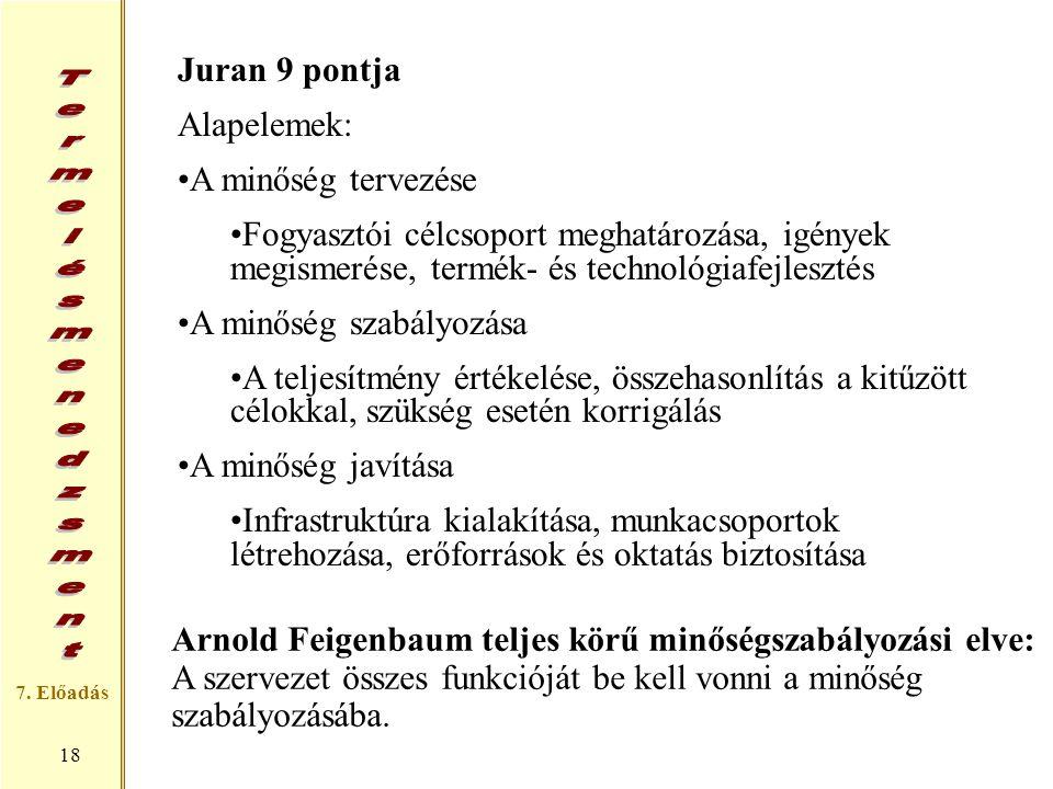 Juran 9 pontja Alapelemek: A minőség tervezése. Fogyasztói célcsoport meghatározása, igények megismerése, termék- és technológiafejlesztés.