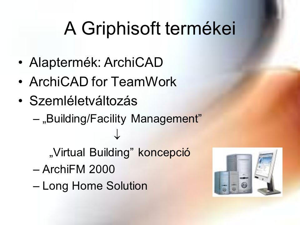 A Griphisoft termékei Alaptermék: ArchiCAD ArchiCAD for TeamWork