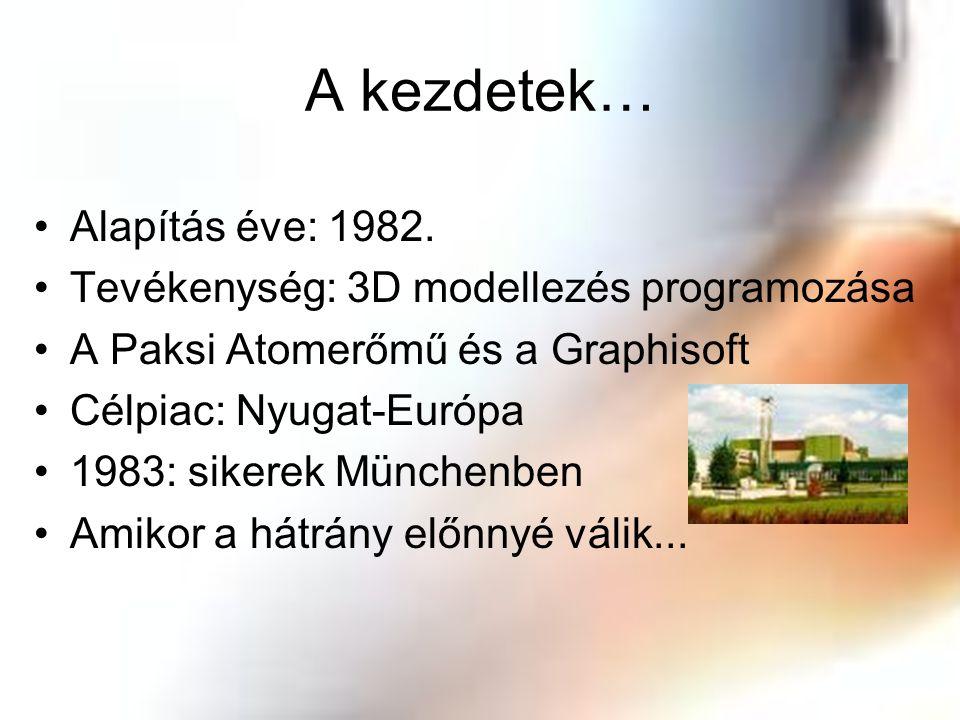 A kezdetek… Alapítás éve: 1982.