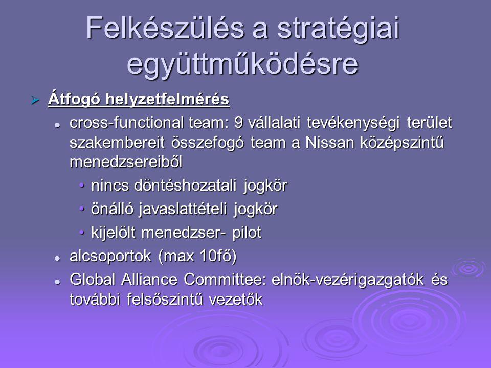 Felkészülés a stratégiai együttműködésre