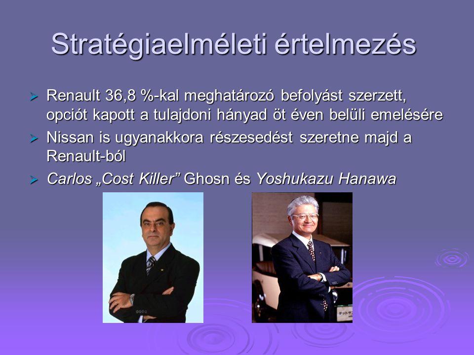 Stratégiaelméleti értelmezés