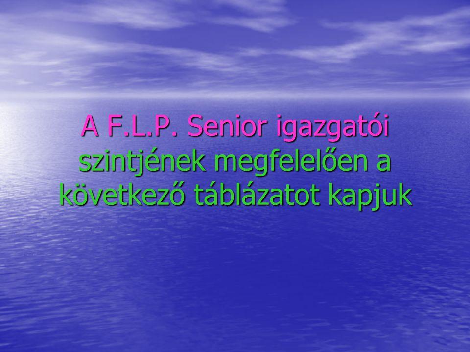 A F.L.P. Senior igazgatói szintjének megfelelően a következő táblázatot kapjuk
