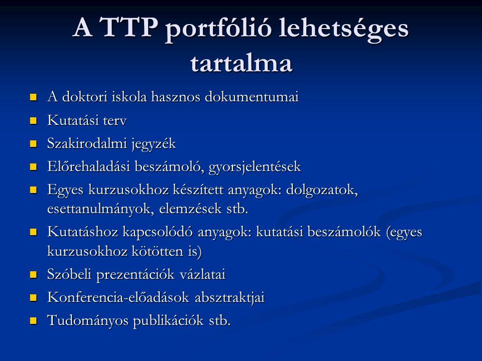A TTP portfólió lehetséges tartalma