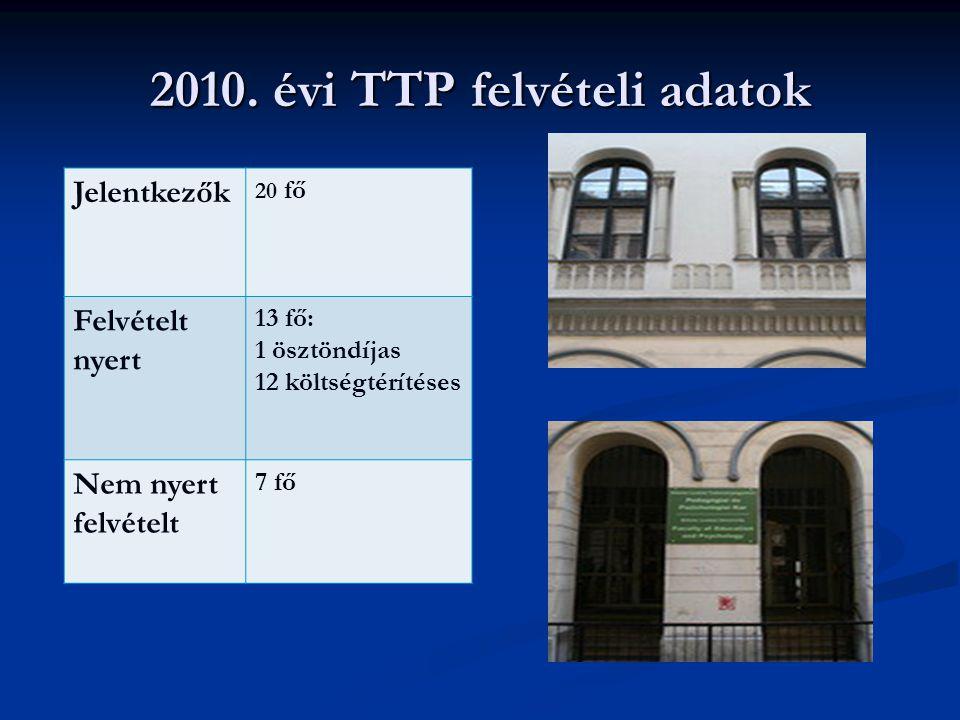 2010. évi TTP felvételi adatok
