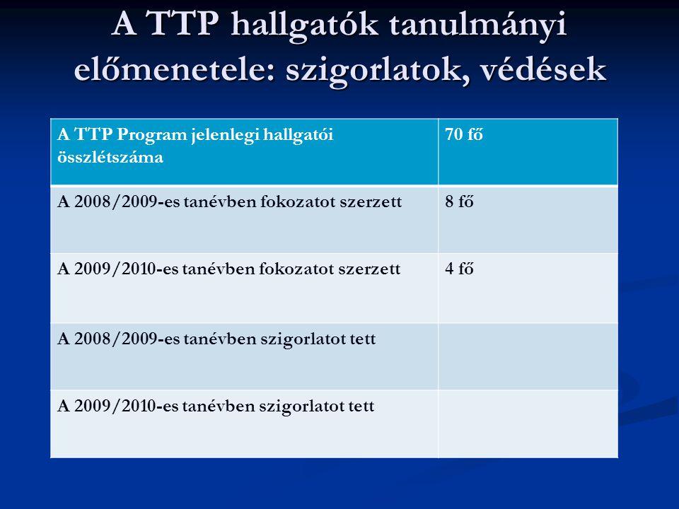 A TTP hallgatók tanulmányi előmenetele: szigorlatok, védések