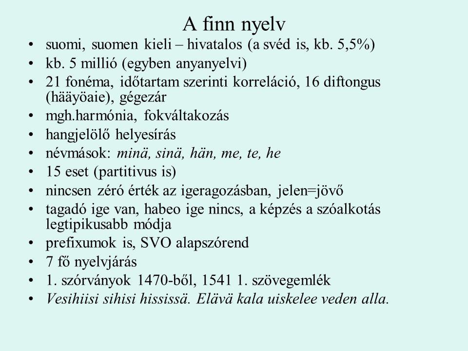 A finn nyelv suomi, suomen kieli – hivatalos (a svéd is, kb. 5,5%)