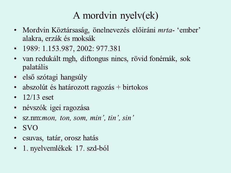 A mordvin nyelv(ek) Mordvin Köztársaság, önelnevezés előiráni mrta- 'ember' alakra, erzák és moksák.