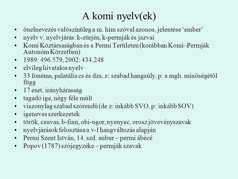 A komi nyelv(ek) önelnevezés valószínűleg a m. hím szóval azonos, jelentése 'ember' nyelv v. nyelvjárás: k-zürjén, k-permják és jazvai.