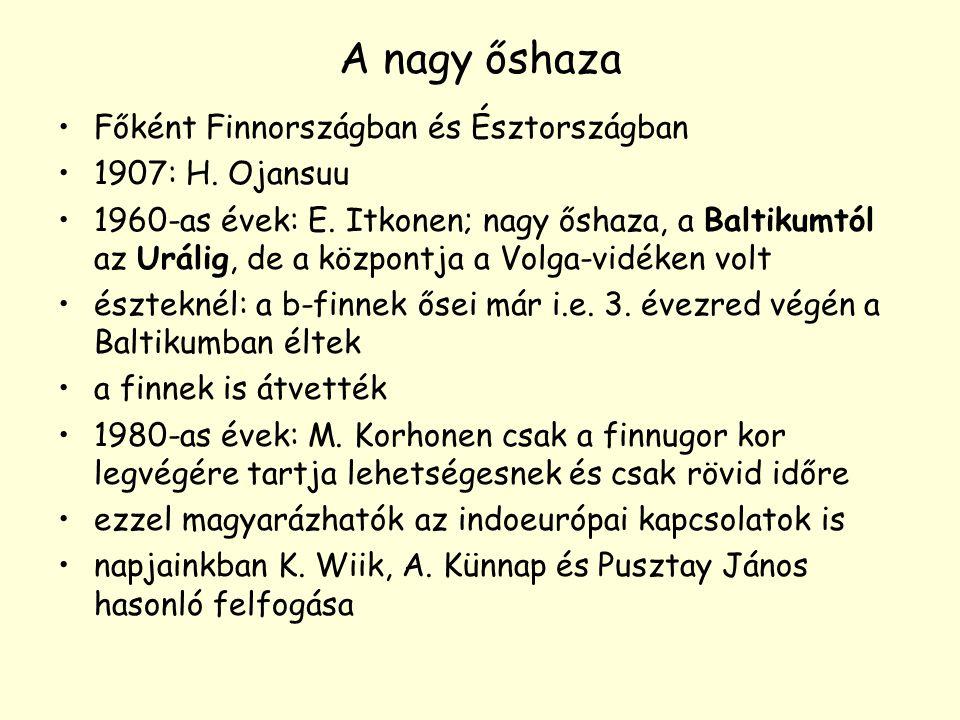 A nagy őshaza Főként Finnországban és Észtországban 1907: H. Ojansuu