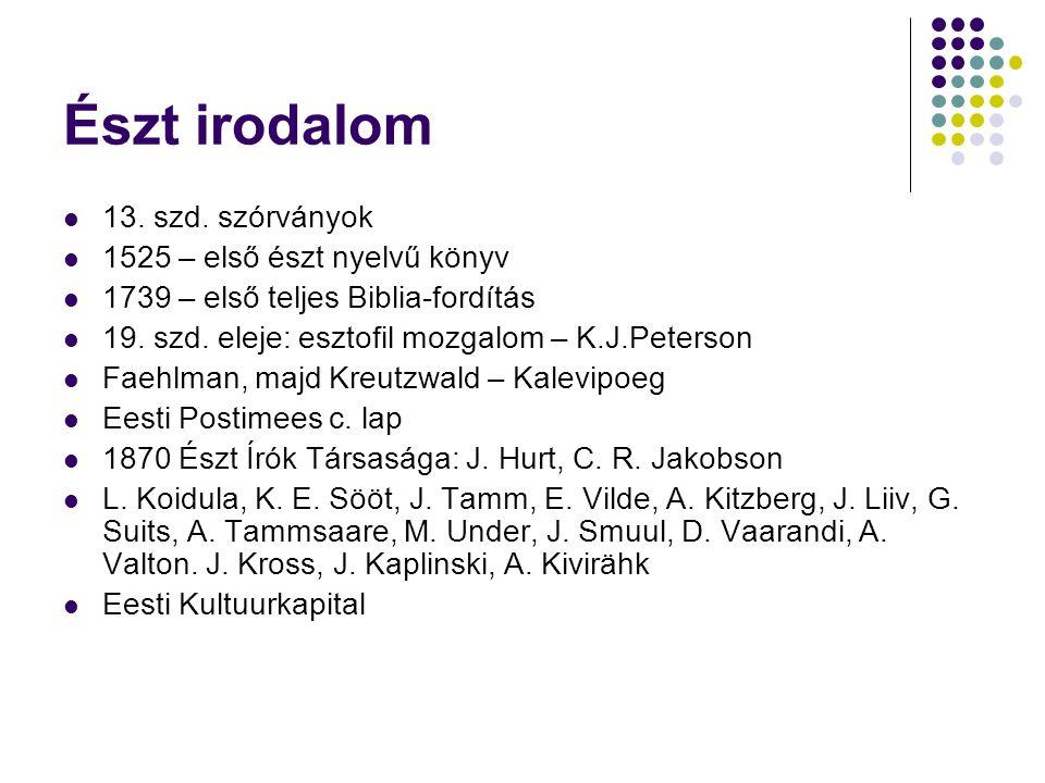 Észt irodalom 13. szd. szórványok 1525 – első észt nyelvű könyv