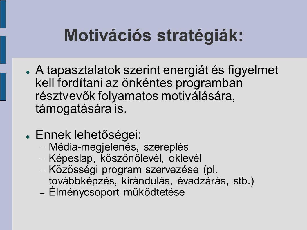 Motivációs stratégiák: