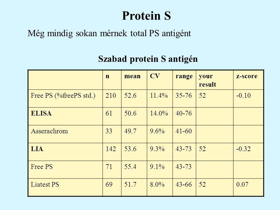 Protein S Még mindig sokan mérnek total PS antigént