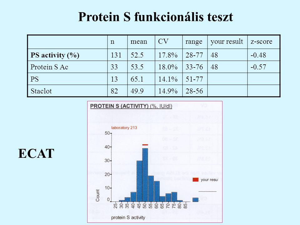 Protein S funkcionális teszt