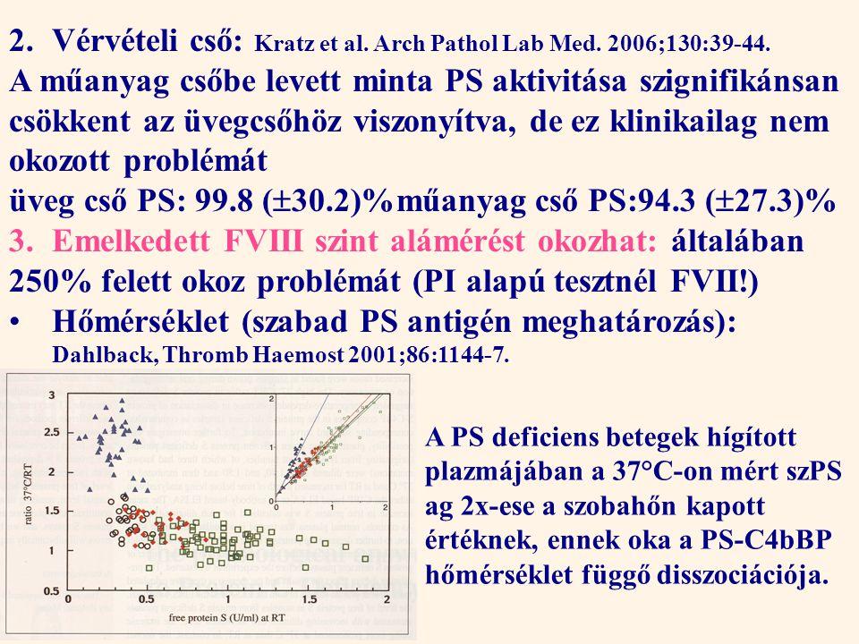 2. Vérvételi cső: Kratz et al. Arch Pathol Lab Med. 2006;130:39-44.