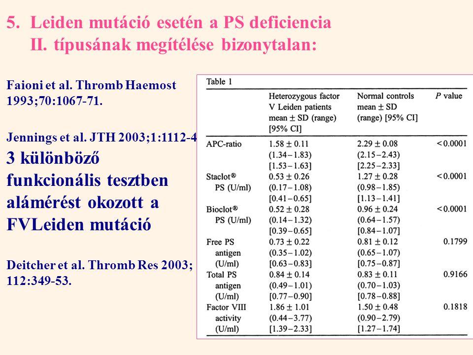 Leiden mutáció esetén a PS deficiencia