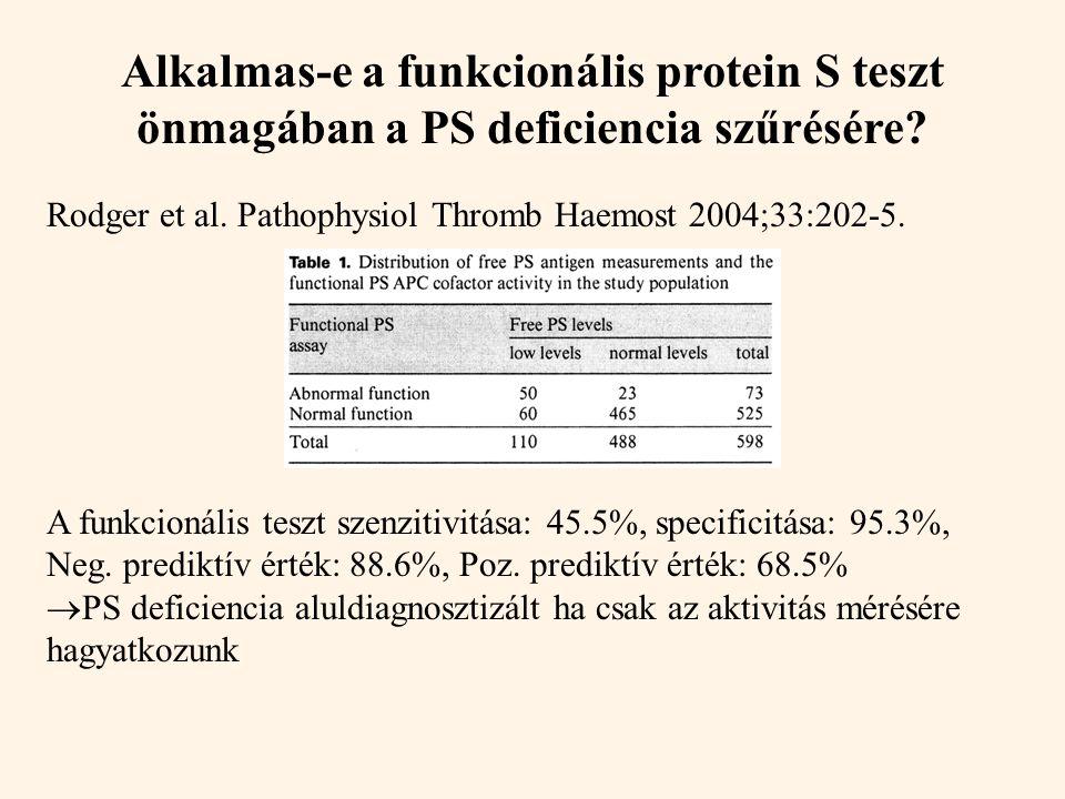 Alkalmas-e a funkcionális protein S teszt önmagában a PS deficiencia szűrésére