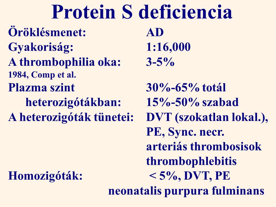 Protein S deficiencia Öröklésmenet: AD Gyakoriság: 1:16,000