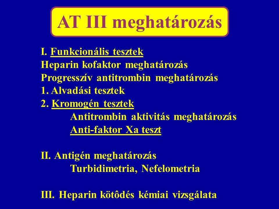 AT III meghatározás I. Funkcionális tesztek