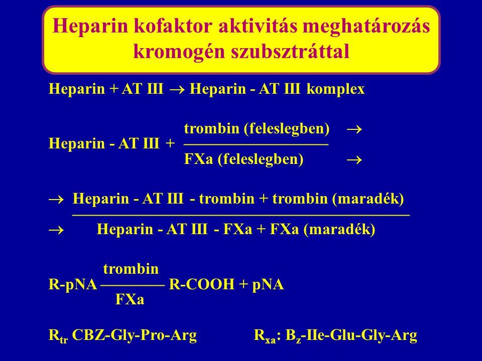 Heparin kofaktor aktivitás meghatározás kromogén szubsztráttal
