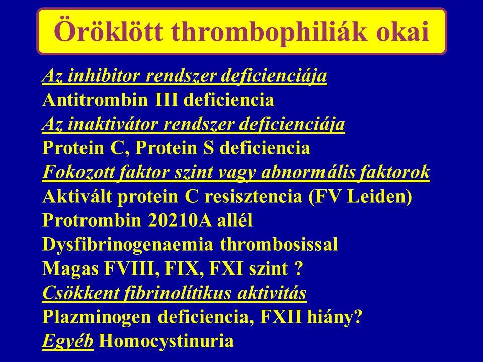 Öröklött thrombophiliák okai