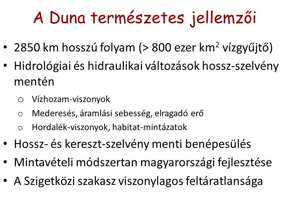 A Duna természetes jellemzői