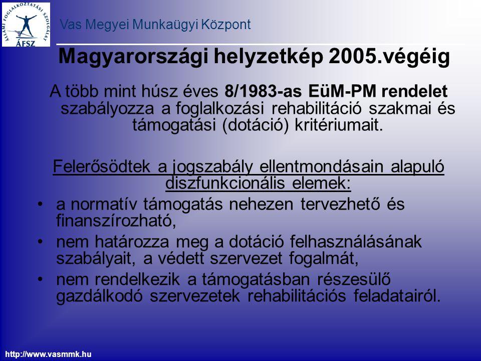 Magyarországi helyzetkép 2005.végéig