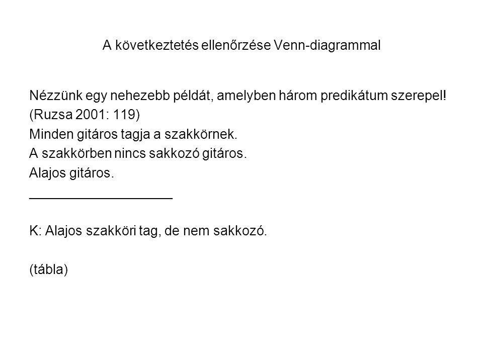 A következtetés ellenőrzése Venn-diagrammal